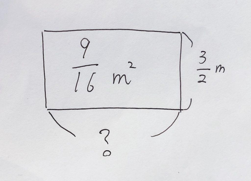 小学6年生、分数の割り算問題の絵