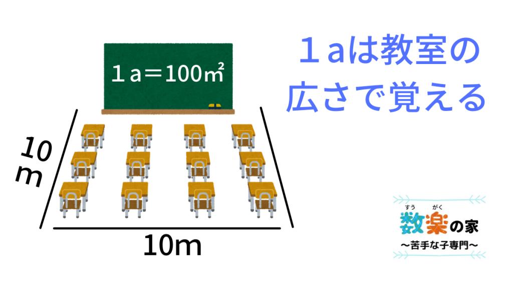 1アールは何平方メートル?算数数学で出てくる正方形の面積の大きさです。意味や由来、どれくらいの広さなのか? 1aや1haなどの単位の覚え方、教え方を具体例を混ぜながらわかりやすく解説します。