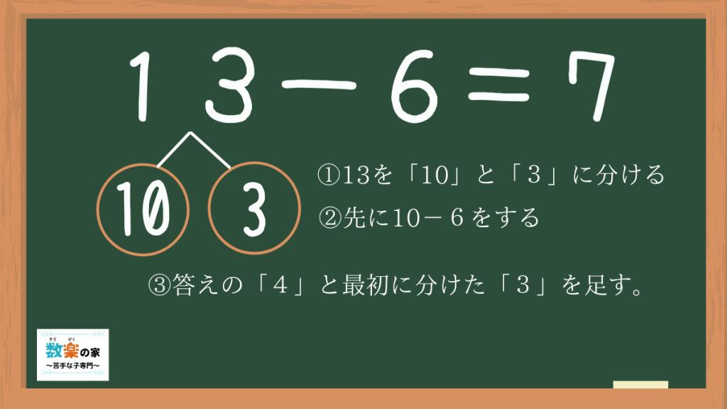 引き算が苦手で特に繰り下がり繰り上がりが苦手な子供は教え方に注意が必要です。 さくらんぼ算も良い教え方です。 小1小2で習う単元ですが早めに克服しないと割り算でも躓くことになります。